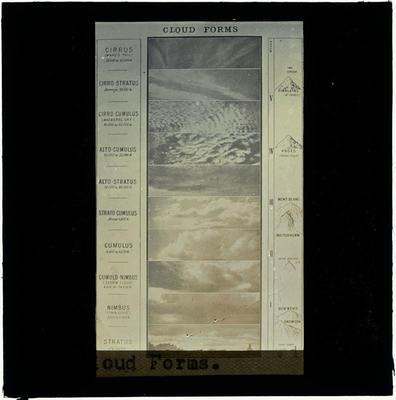Glass Lantern Slide, Cloud Forms